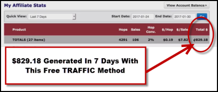 Free Traffic Method